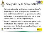 categor as de la problem tica26
