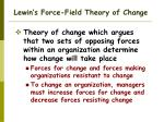 lewin s force field theory of change