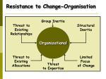 resistance to change organisation