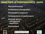 analysis of performance gaps