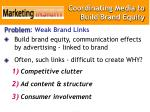 coordinating media to build brand equity