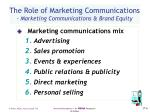 the role of marketing communications marketing communications brand equity