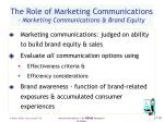 the role of marketing communications marketing communications brand equity10