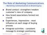 the role of marketing communications marketing communications brand equity9