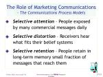 the role of marketing communications the communications process models13