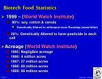 biotech food statistics