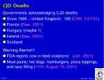 cjd deaths