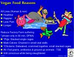 vegan food reasons