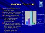 armenia youth lm
