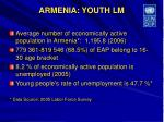 armenia youth lm12