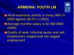 armenia youth lm14