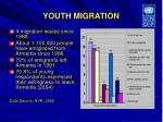 youth migration
