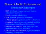phases of public excitement and technical challenges