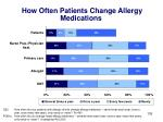 how often patients change allergy medications