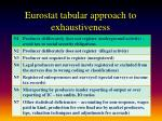 eurostat tabular approach to exhaustiveness