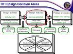 hfi design decision areas