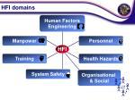 hfi domains