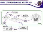 hv b quality objectives and metrics