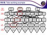 hv b tele working example