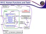 hv e human functions and tasks