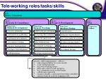 tele working roles tasks skills