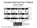 unsupervised learning of objects from video