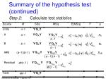 summary of the hypothesis test continued