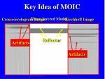 key idea of moic