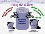 filling the buckets