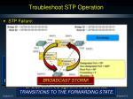 troubleshoot stp operation