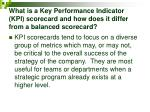 what is a key performance indicator kpi scorecard and how does it differ from a balanced scorecard