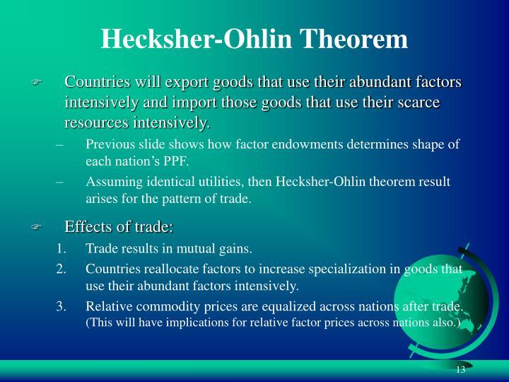Hecksher-Ohlin Theorem