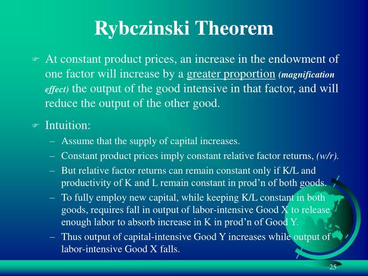 Rybczinski Theorem