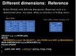 different dimensions reference