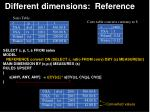 different dimensions reference33