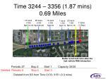 time 3244 3356 1 87 mins 0 69 miles