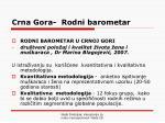 crna gora rodni barometar