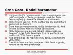 crna gora rodni barometar28