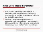 crna gora rodni barometar32