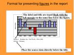 format for presenting figures in the report
