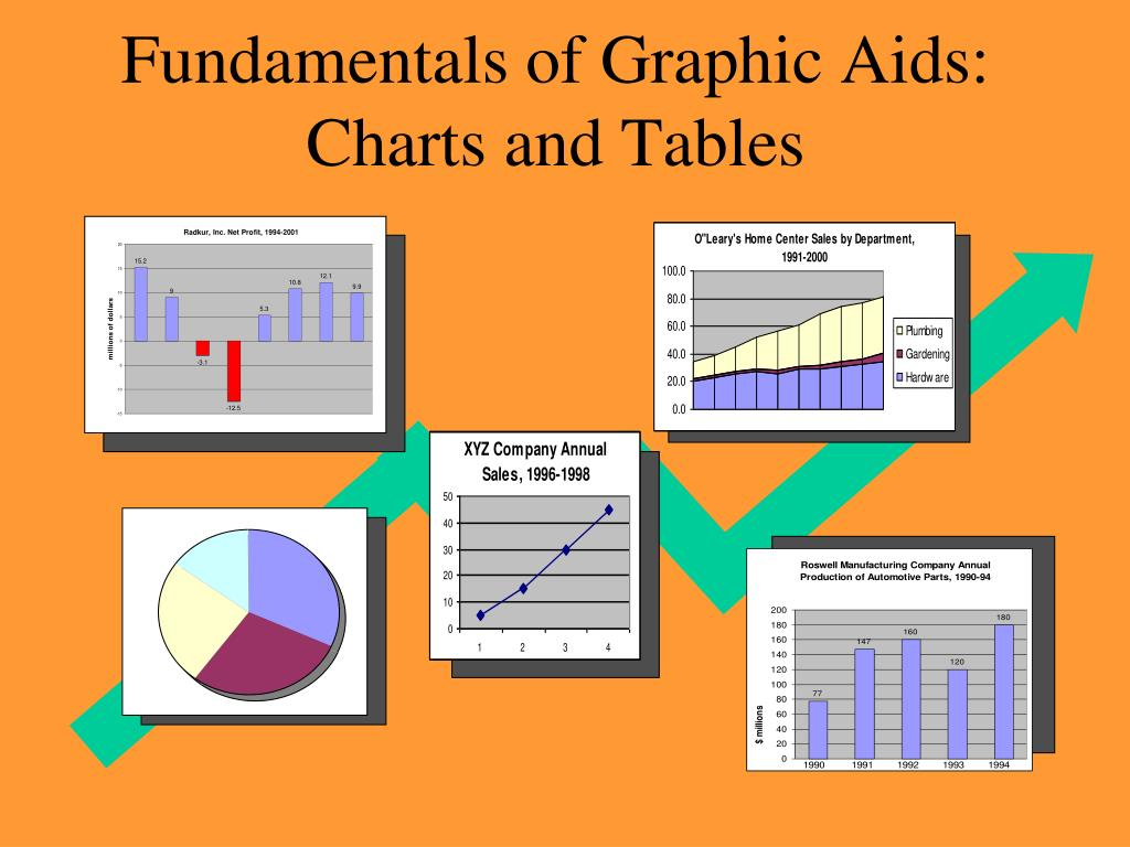 fundamentals of graphic aids charts and tables l.
