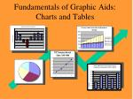 fundamentals of graphic aids charts and tables