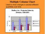 multiple column chart