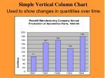 simple vertical column chart
