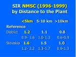 sir nmsc 1996 1999 by distance to the plant