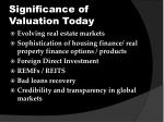 significance of valuation today