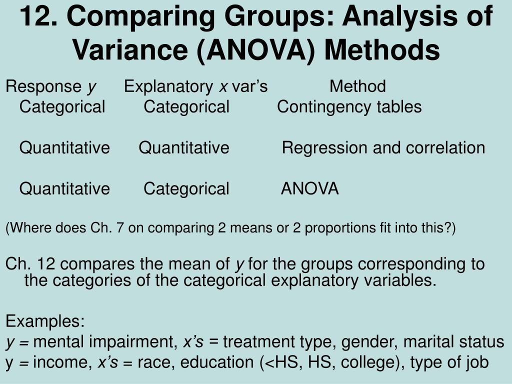 12. Comparing Groups: Analysis of Variance (ANOVA) Methods