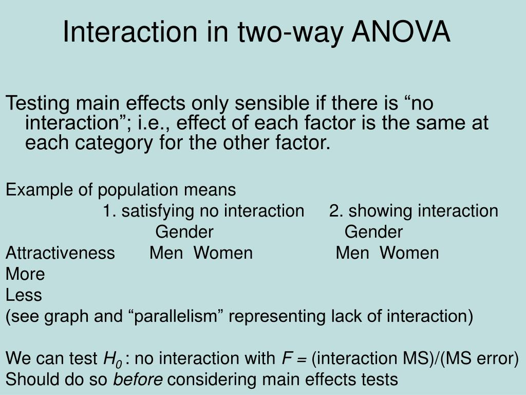 Interaction in two-way ANOVA