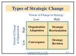 types of strategic change