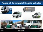 range of commercial electric vehicles